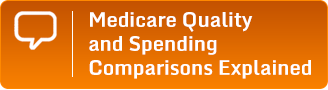 Medicare Quality and Spending Comparisons